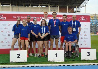 Sukcesy i medale lekkoatletów na 47 Paralekkoatletycznych Mistrzostwach Polski w Bydgoszczy  1 - Start Poznań