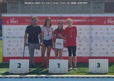 Sukcesy i medale lekkoatletów na 47 Paralekkoatletycznych Mistrzostwach Polski w Bydgoszczy  7 - Start Poznań