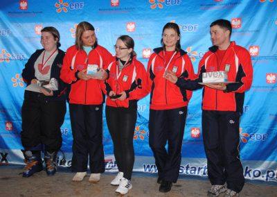 Mistrzostwa Polski SKI- Czarna Góra 2011  23 - Start Poznań