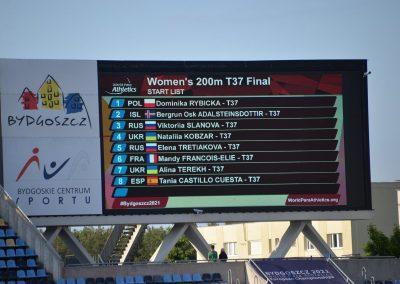 Polscy paralekkoatleci trzecią siłą kontynentu 15 - Start Poznań