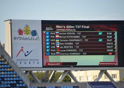 Polscy paralekkoatleci trzecią siłą kontynentu 44 - Start Poznań