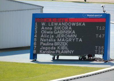 Paraatletyczne Grand Prix Polski 1 - Start Poznań