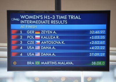 Renata Kałuża zdobyła brąz dla Polski w kolarstwie szosowym 22 - Start Poznań